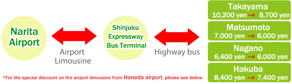 Highway Bus and Airport Limousine Value Ticket